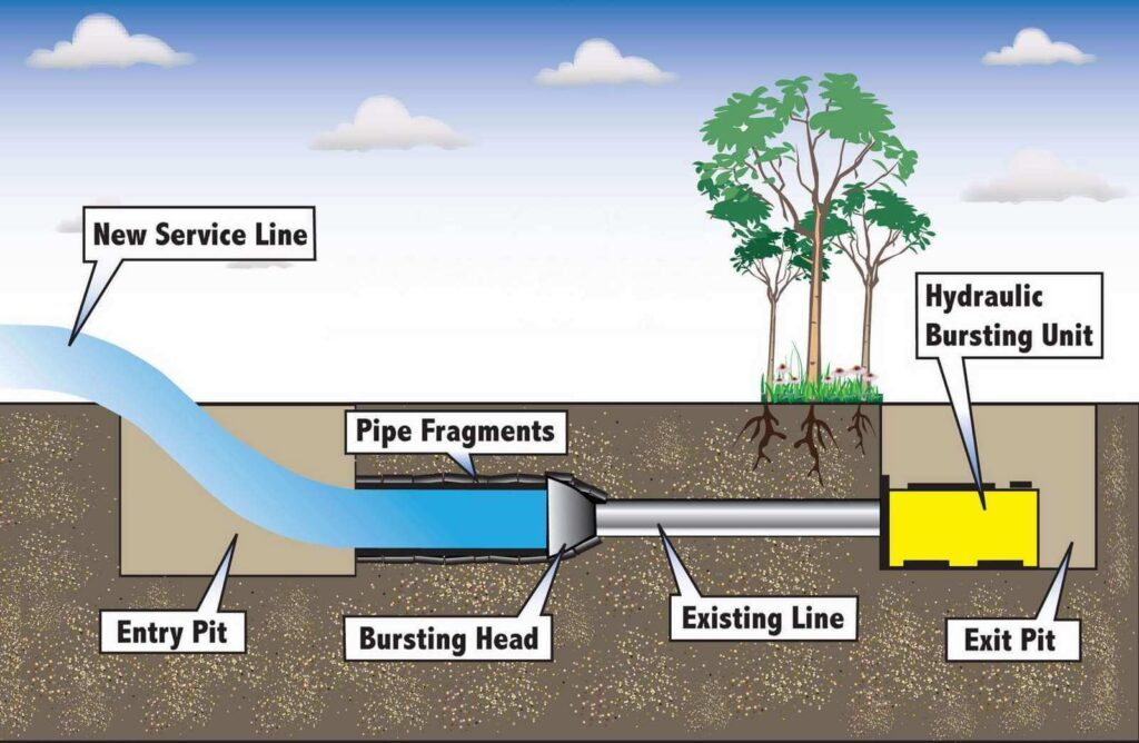 trenchless technology research papers Free research center download your free white papers categories trenchless technology magazine trenchless technology.